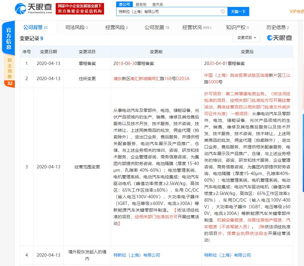 特斯拉经营范围新增电信业务等,并正式迁入上海自贸区