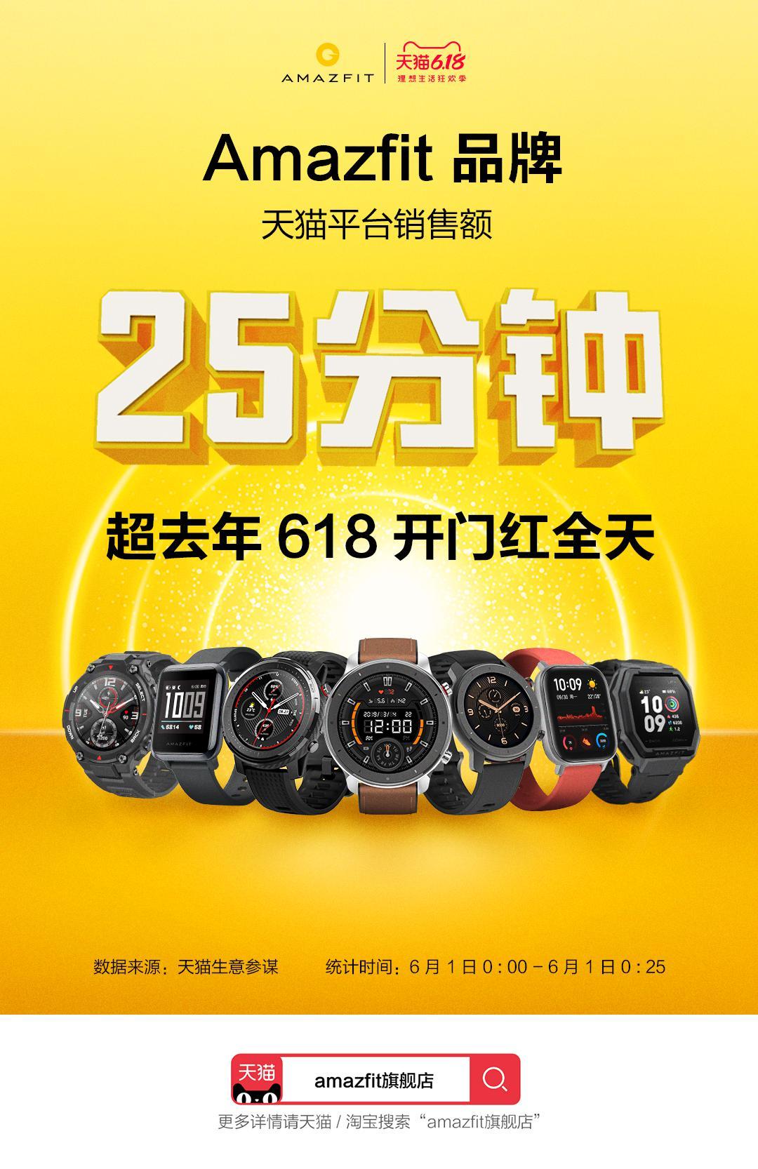 华米科技公布618开门红战报,Amazfit智能手表刷新销售速度