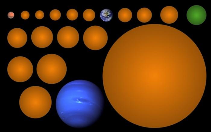 科学家发现17颗新行星 其中一颗大小约与地球相当