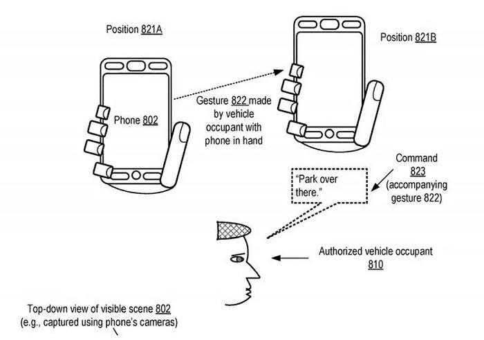 苹果新交互专利曝光或在自动驾驶车载系统上采用